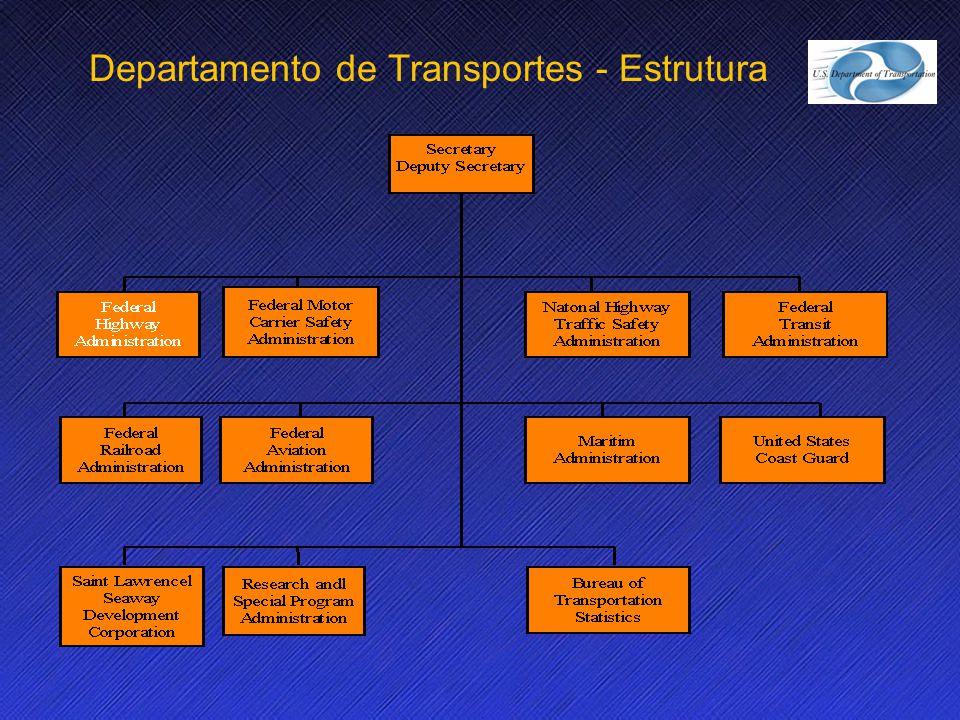 Name Event Date Name Event Date 4 Departamento de Transportes - Estrutura