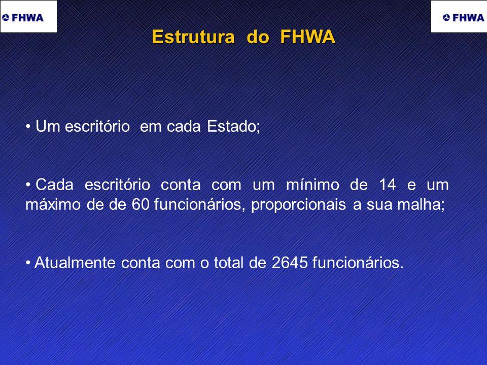 Name Event Date Name Event Date 5 Estrutura do FHWA Um escritório em cada Estado; Cada escritório conta com um mínimo de 14 e um máximo de de 60 funcionários, proporcionais a sua malha; Atualmente conta com o total de 2645 funcionários.