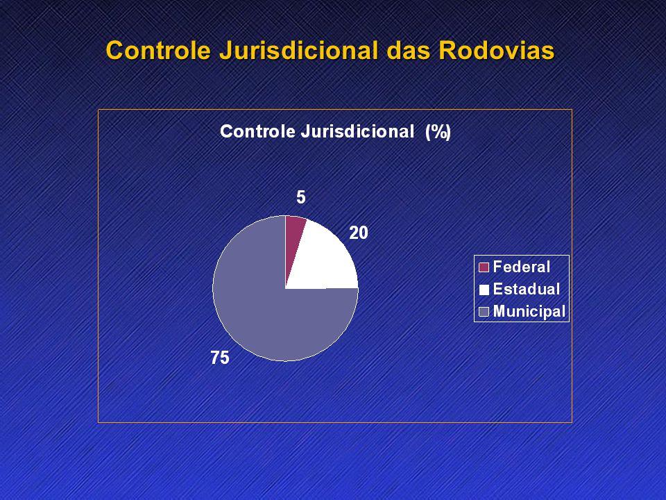 Name Event Date Name Event Date 7 Controle Jurisdicional das Rodovias