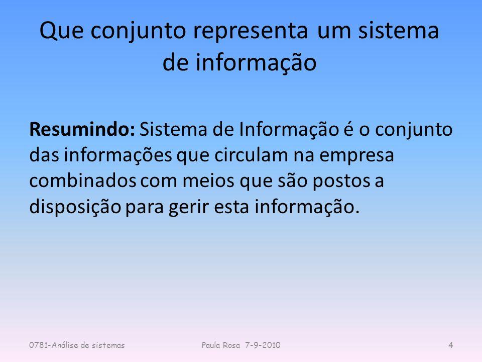 Que conjunto representa um sistema de informação Resumindo: Sistema de Informação é o conjunto das informações que circulam na empresa combinados com