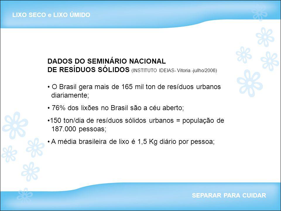 DADOS DO SEMINÁRIO NACIONAL DE RESÍDUOS SÓLIDOS (INSTITUTO IDEIAS- Vitoria -julho/2006) O Brasil gera mais de 165 mil ton de resíduos urbanos diariame
