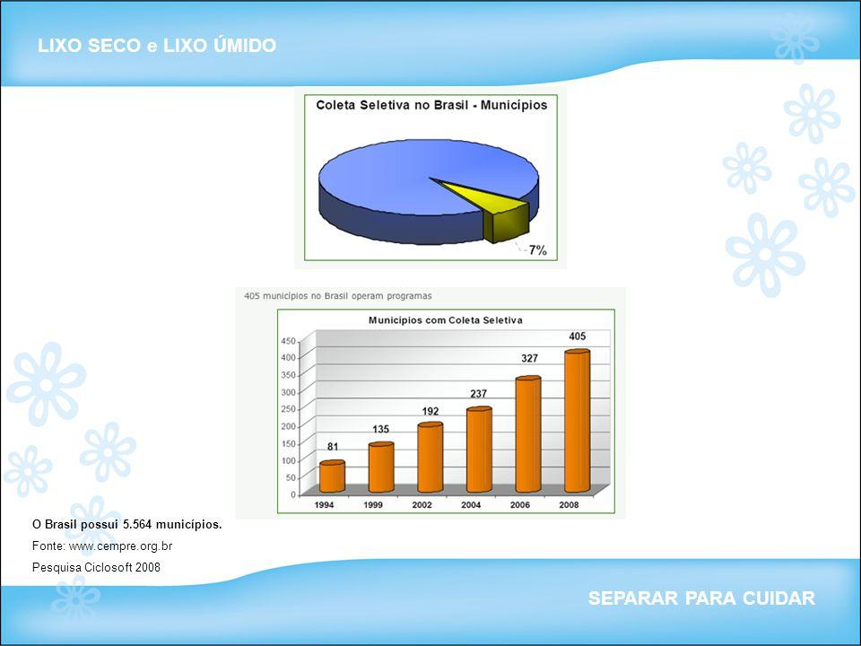 O Brasil possui 5.564 municípios. Fonte: www.cempre.org.br Pesquisa Ciclosoft 2008 LIXO SECO e LIXO ÚMIDO SEPARAR PARA CUIDAR
