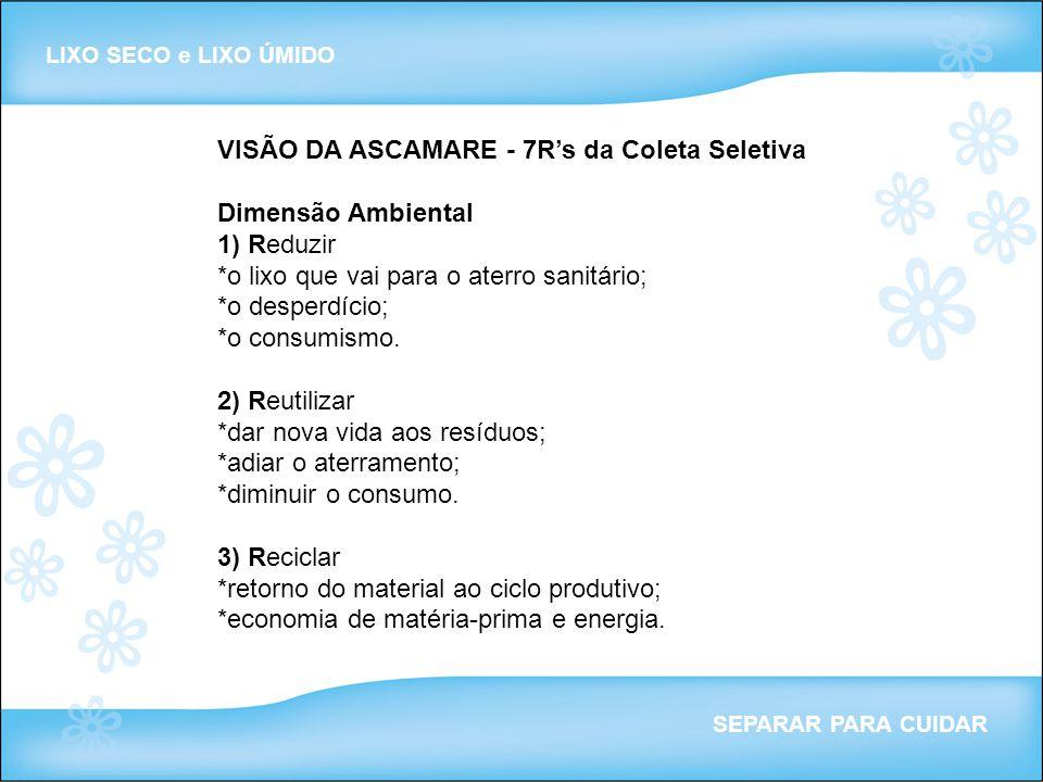 VISÃO DA ASCAMARE - 7Rs da Coleta Seletiva Dimensão Ambiental 1) Reduzir *o lixo que vai para o aterro sanitário; *o desperdício; *o consumismo. 2) Re