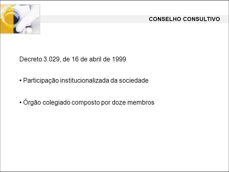 Decreto 3.029, de 16 de abril de 1999 Participação institucionalizada da sociedade Órgão colegiado composto por doze membros CONSELHO CONSULTIVO