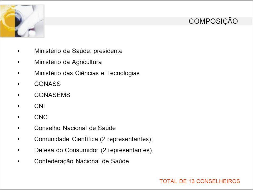 COMPOSIÇÃO Ministério da Saúde: presidente Ministério da Agricultura Ministério das Ciências e Tecnologias CONASS CONASEMS CNI CNC Conselho Nacional d