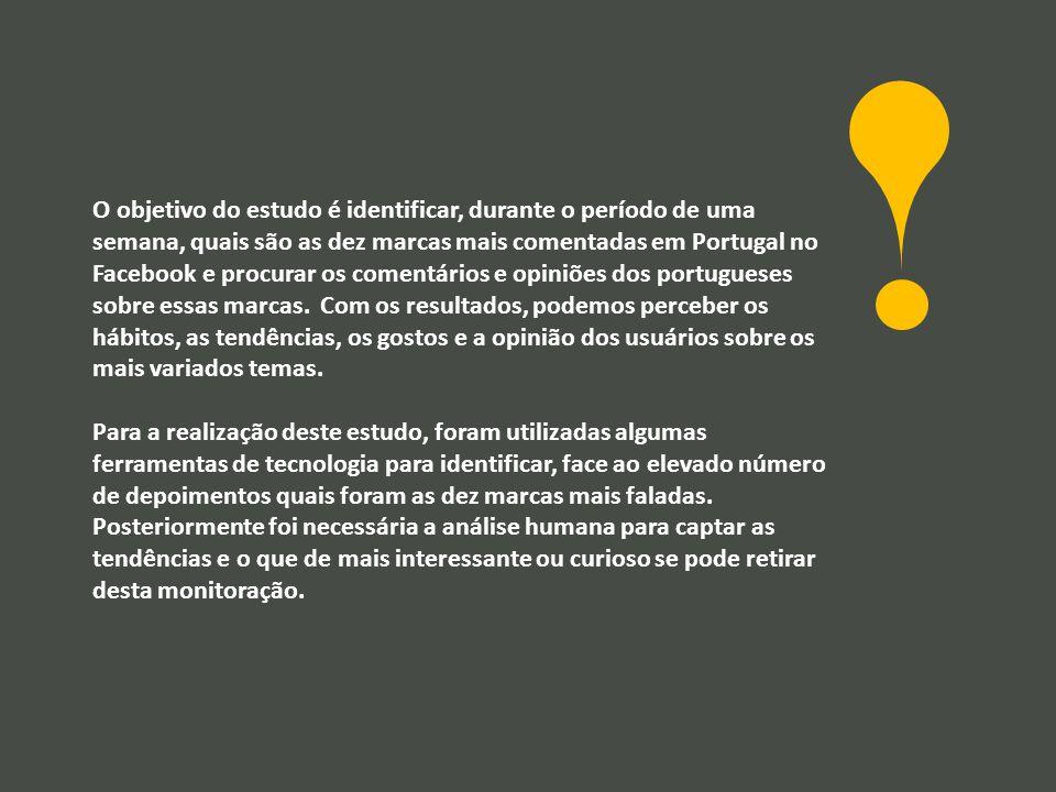 O objetivo do estudo é identificar, durante o período de uma semana, quais são as dez marcas mais comentadas em Portugal no Facebook e procurar os comentários e opiniões dos portugueses sobre essas marcas.