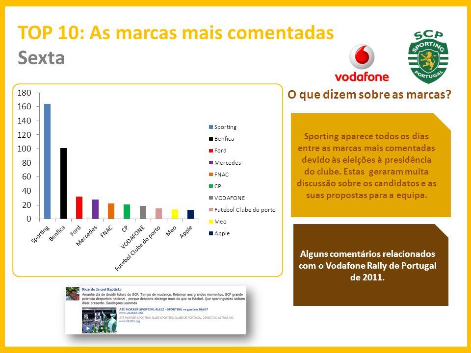 TOP 10: As marcas mais comentadas Sábado O que dizem sobre as marcas.