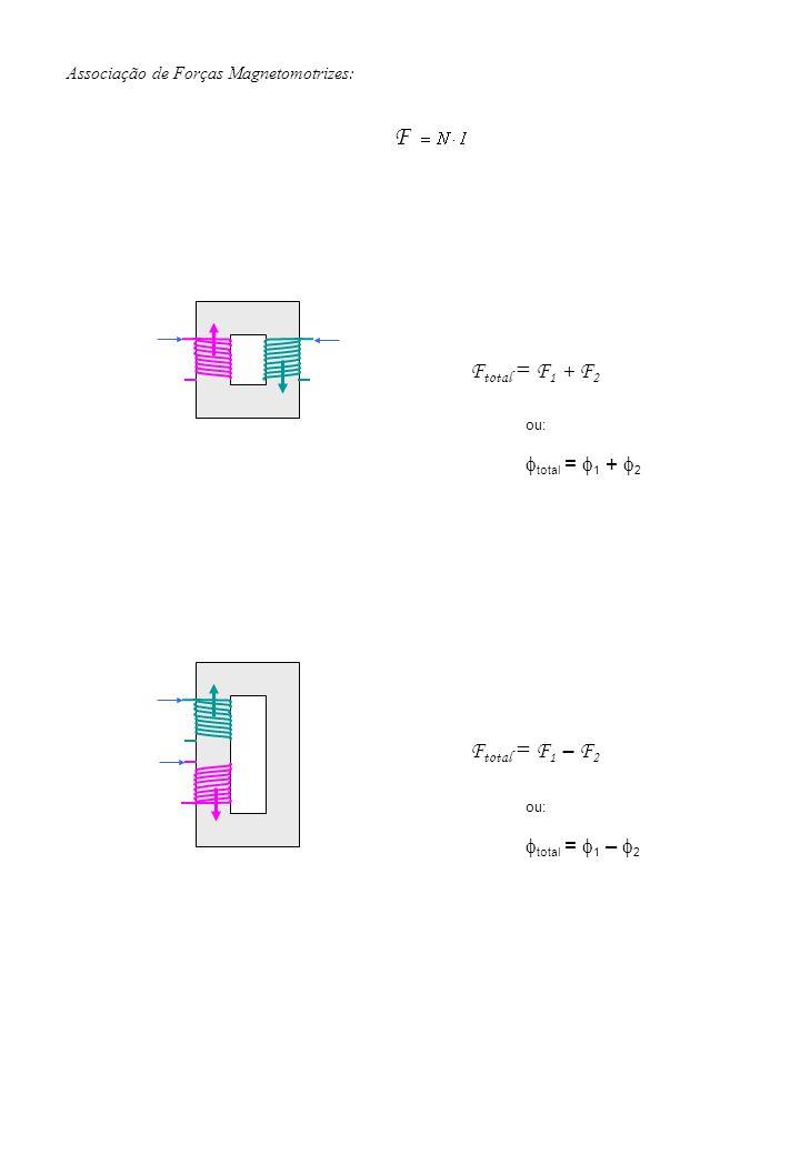 F total = F 1 + F 2 F total = F 1 – F 2 ou: total = 1 + 2 ou: total = 1 – 2 Associação de Forças Magnetomotrizes: F