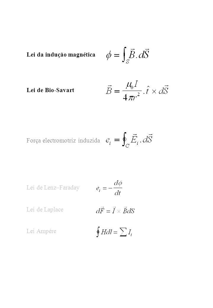 Lei da indução magnética Força electromotriz induzida Lei de Lenz–Faraday Lei de Bio-Savart Lei de Laplace Lei Ampére