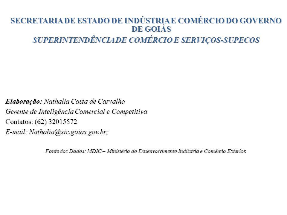 SECRETARIA DE ESTADO DE INDÚSTRIA E COMÉRCIO DO GOVERNO DE GOIÁS SUPERINTENDÊNCIA DE COMÉRCIO E SERVIÇOS-SUPECOS Elaboração: Nathalia Costa de Carvalho Gerente de Inteligência Comercial e Competitiva Contatos: (62) 32015572 E-mail: Nathalia@sic.goias.gov.br; Fonte dos Dados: MDIC – Ministério do Desenvolvimento Indústria e Comércio Exterior.