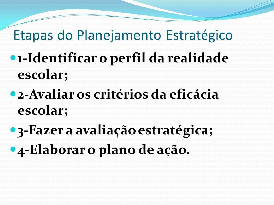Etapas do Planejamento Estratégico 1-Identificar o perfil da realidade escolar; 2-Avaliar os critérios da eficácia escolar; 3-Fazer a avaliação estratégica; 4-Elaborar o plano de ação.