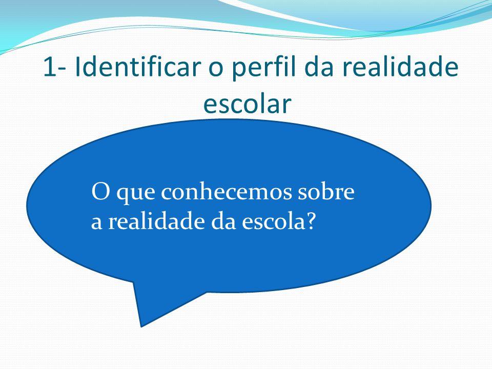 1- Identificar o perfil da realidade escolar O que conhecemos sobre a realidade da escola?
