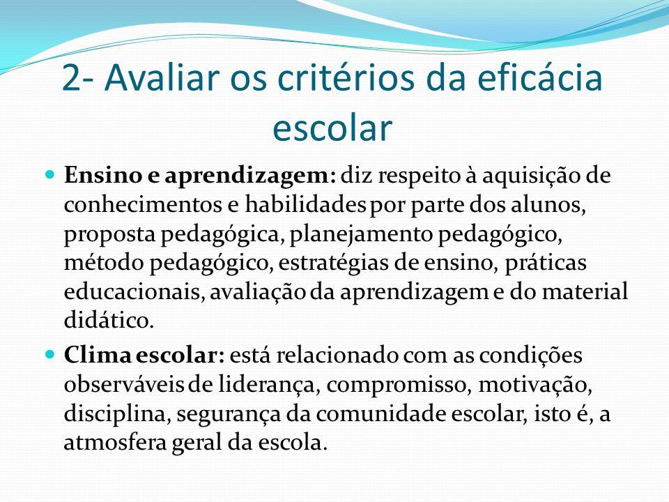 2- Avaliar os critérios da eficácia escolar Ensino e aprendizagem: diz respeito à aquisição de conhecimentos e habilidades por parte dos alunos, proposta pedagógica, planejamento pedagógico, método pedagógico, estratégias de ensino, práticas educacionais, avaliação da aprendizagem e do material didático.