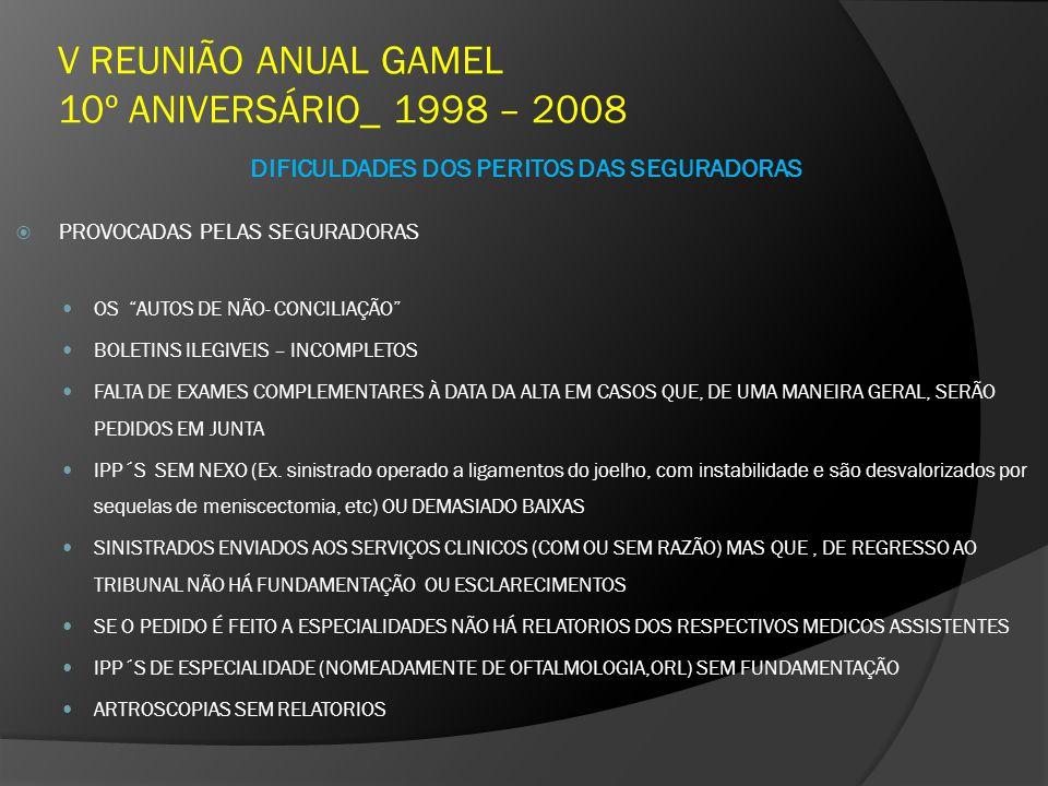 V REUNIÃO ANUAL GAMEL 10º ANIVERSÁRIO_ 1998 – 2008 DIFICULDADES DOS PERITOS DAS SEGURADORAS PROVOCADAS PELAS SEGURADORAS OS AUTOS DE NÃO- CONCILIAÇÃO