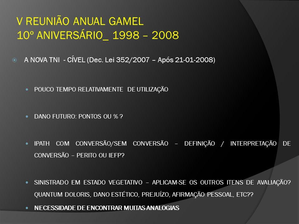 V REUNIÃO ANUAL GAMEL 10º ANIVERSÁRIO_ 1998 – 2008 A NOVA TNI - CÍVEL (Dec. Lei 352/2007 – Após 21-01-2008) POUCO TEMPO RELATIVAMENTE DE UTILIZAÇÃO DA