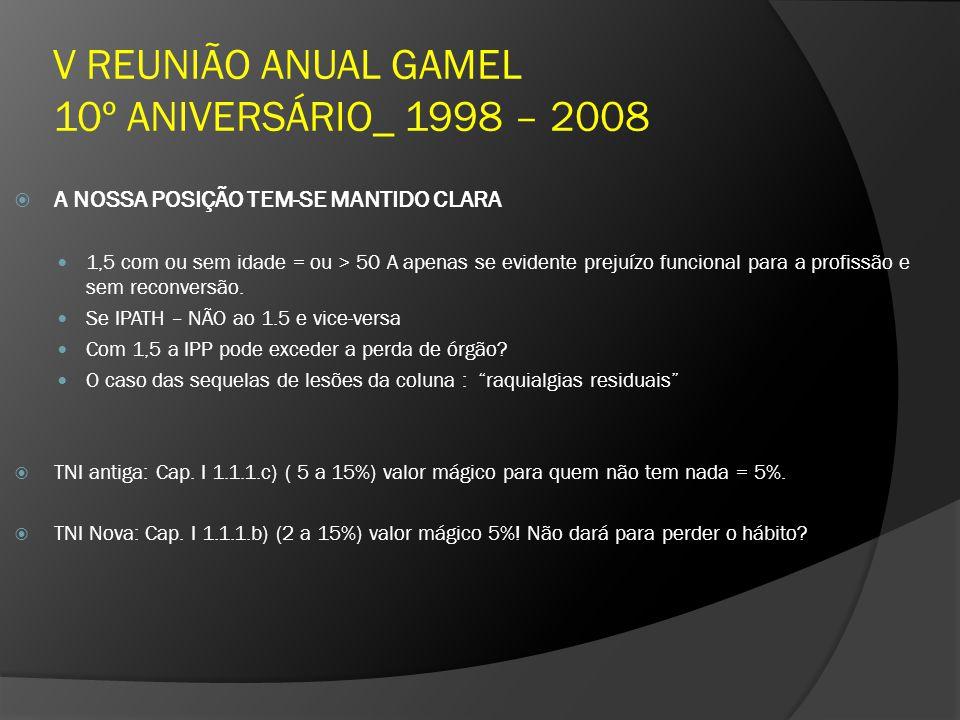 V REUNIÃO ANUAL GAMEL 10º ANIVERSÁRIO_ 1998 – 2008 A NOSSA POSIÇÃO TEM-SE MANTIDO CLARA 1,5 com ou sem idade = ou > 50 A apenas se evidente prejuízo funcional para a profissão e sem reconversão.