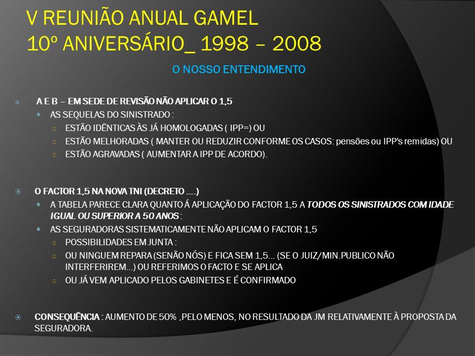 V REUNIÃO ANUAL GAMEL 10º ANIVERSÁRIO_ 1998 – 2008 O NOSSO ENTENDIMENTO A E B – EM SEDE DE REVISÃO NÃO APLICAR O 1,5 AS SEQUELAS DO SINISTRADO : ESTÃO