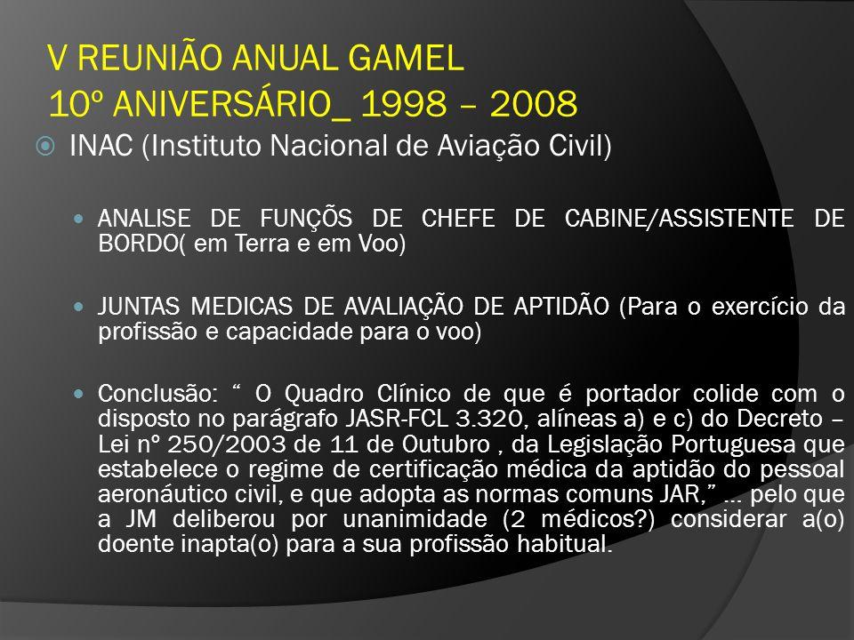 V REUNIÃO ANUAL GAMEL 10º ANIVERSÁRIO_ 1998 – 2008 INAC (Instituto Nacional de Aviação Civil) ANALISE DE FUNÇÕS DE CHEFE DE CABINE/ASSISTENTE DE BORDO( em Terra e em Voo) JUNTAS MEDICAS DE AVALIAÇÃO DE APTIDÃO (Para o exercício da profissão e capacidade para o voo) Conclusão: O Quadro Clínico de que é portador colide com o disposto no parágrafo JASR-FCL 3.320, alíneas a) e c) do Decreto – Lei nº 250/2003 de 11 de Outubro, da Legislação Portuguesa que estabelece o regime de certificação médica da aptidão do pessoal aeronáutico civil, e que adopta as normas comuns JAR, … pelo que a JM deliberou por unanimidade (2 médicos?) considerar a(o) doente inapta(o) para a sua profissão habitual.
