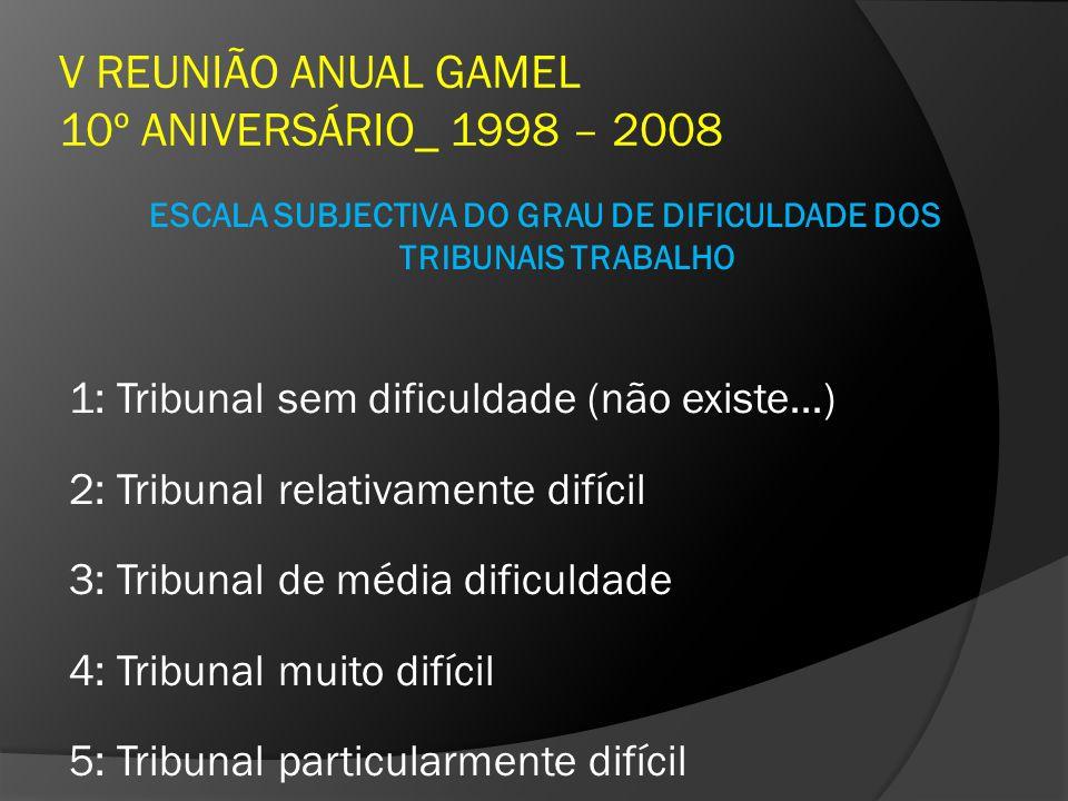 V REUNIÃO ANUAL GAMEL 10º ANIVERSÁRIO_ 1998 – 2008 ESCALA SUBJECTIVA DO GRAU DE DIFICULDADE DOS TRIBUNAIS TRABALHO 1: Tribunal sem dificuldade (não ex
