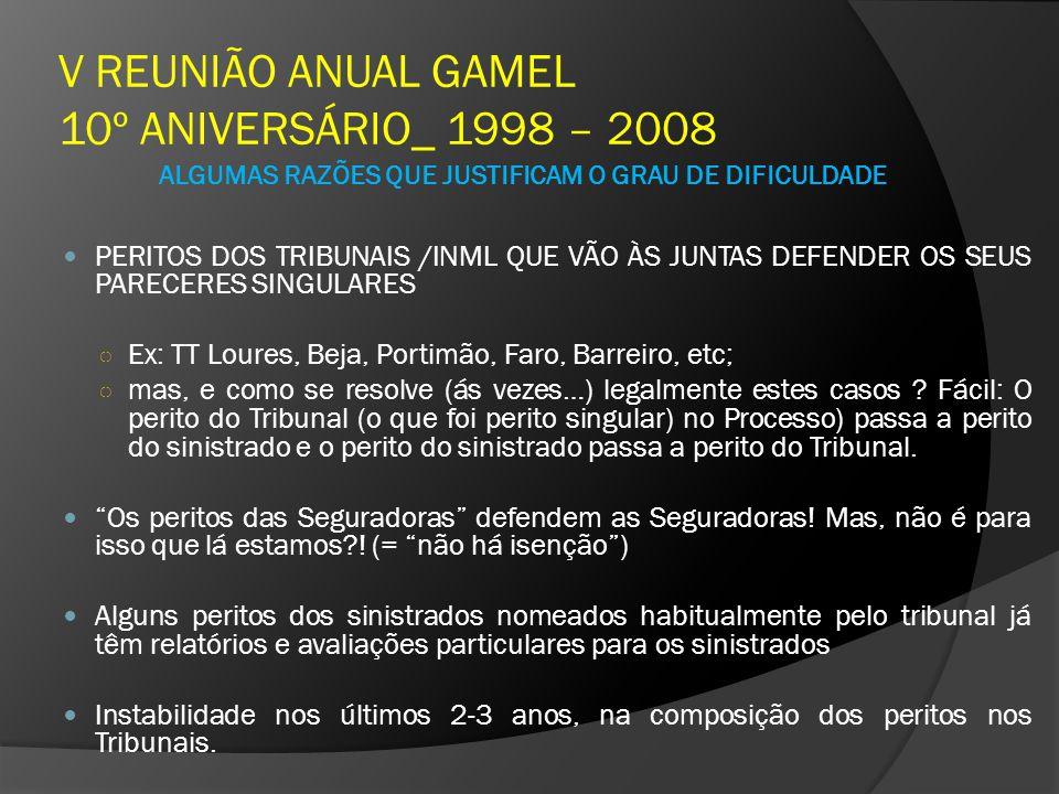 V REUNIÃO ANUAL GAMEL 10º ANIVERSÁRIO_ 1998 – 2008 ALGUMAS RAZÕES QUE JUSTIFICAM O GRAU DE DIFICULDADE PERITOS DOS TRIBUNAIS /INML QUE VÃO ÀS JUNTAS DEFENDER OS SEUS PARECERES SINGULARES Ex: TT Loures, Beja, Portimão, Faro, Barreiro, etc; mas, e como se resolve (ás vezes…) legalmente estes casos .