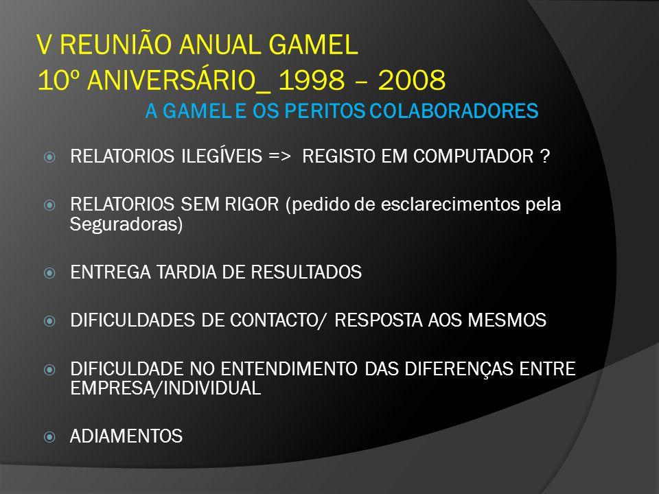 V REUNIÃO ANUAL GAMEL 10º ANIVERSÁRIO_ 1998 – 2008 A GAMEL E OS PERITOS COLABORADORES RELATORIOS ILEGÍVEIS => REGISTO EM COMPUTADOR ? RELATORIOS SEM R