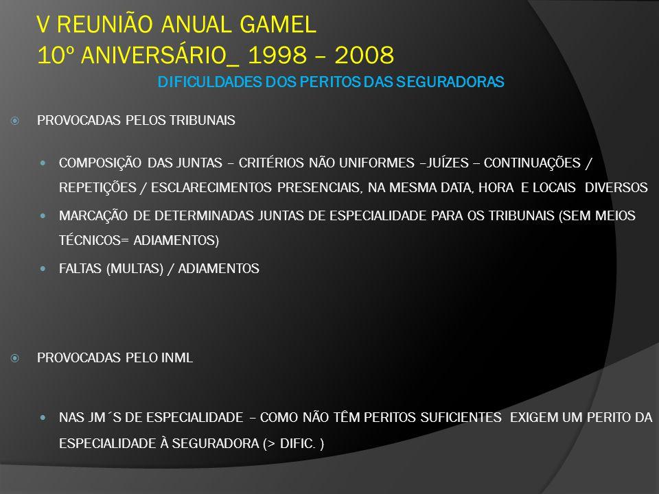 V REUNIÃO ANUAL GAMEL 10º ANIVERSÁRIO_ 1998 – 2008 DIFICULDADES DOS PERITOS DAS SEGURADORAS PROVOCADAS PELAS SEGURADORAS OS AUTOS DE NÃO- CONCILIAÇÃO BOLETINS ILEGIVEIS – INCOMPLETOS FALTA DE EXAMES COMPLEMENTARES À DATA DA ALTA EM CASOS QUE, DE UMA MANEIRA GERAL, SERÃO PEDIDOS EM JUNTA IPP´S SEM NEXO (Ex.