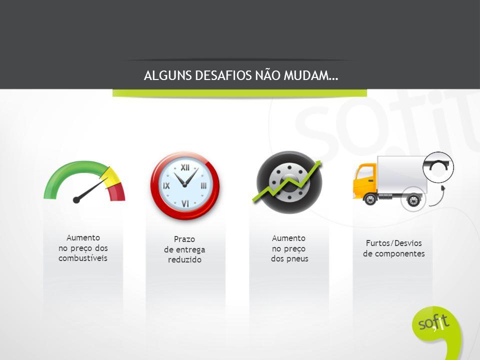 Aumento no preço dos combustíveis Prazo de entrega reduzido Aumento no preço dos pneus Furtos/Desvios de componentes ALGUNS DESAFIOS NÃO MUDAM…