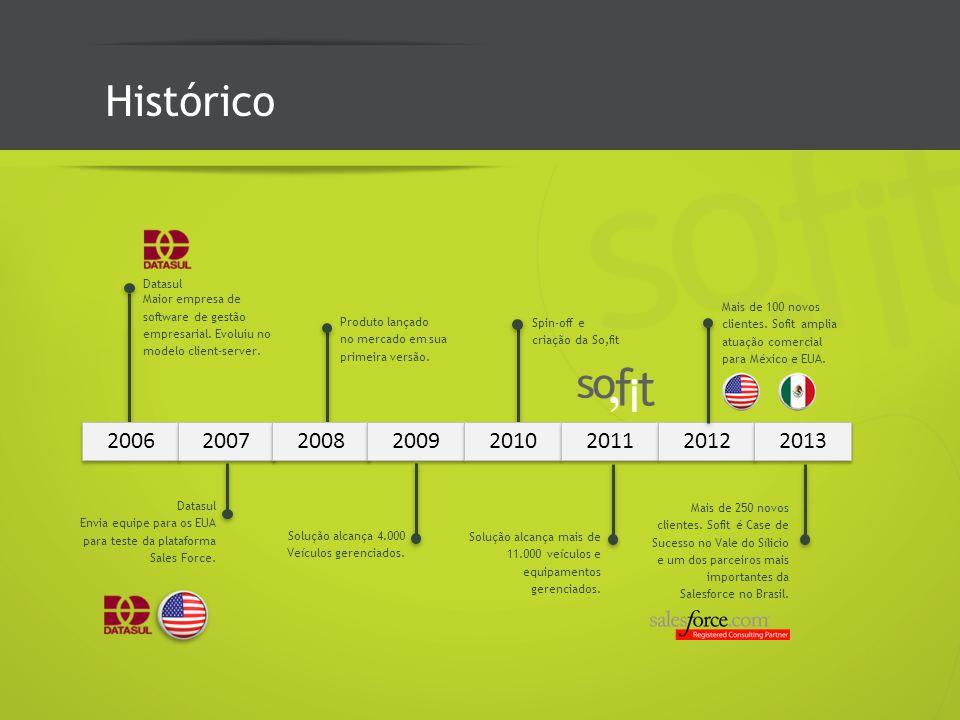 Datasul Maior empresa de software de gestão empresarial.