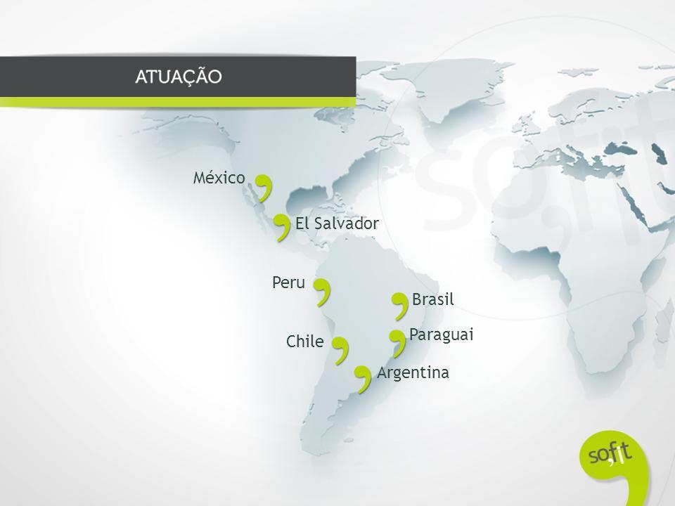 México El Salvador Brasil Paraguai Argentina Chile Peru