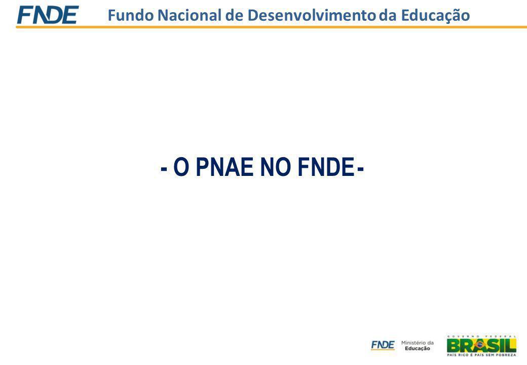 - O PNAE NO FNDE -
