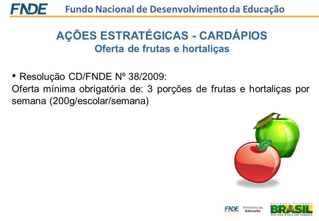 Fundo Nacional de Desenvolvimento da Educação Resolução CD/FNDE Nº 38/2009: Oferta mínima obrigatória de: 3 porções de frutas e hortaliças por semana (200g/escolar/semana) AÇÕES ESTRATÉGICAS - CARDÁPIOS Oferta de frutas e hortaliças