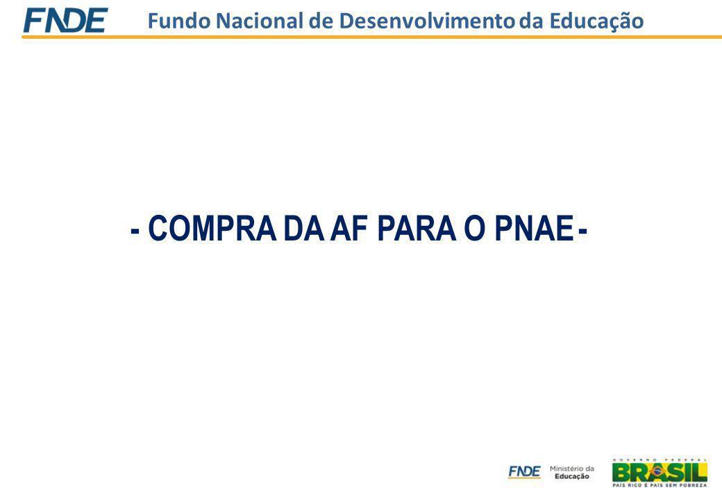Fundo Nacional de Desenvolvimento da Educação - COMPRA DA AF PARA O PNAE -