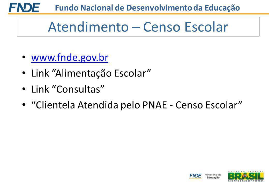 Atendimento – Censo Escolar www.fnde.gov.br Link Alimentação Escolar Link Consultas Clientela Atendida pelo PNAE - Censo Escolar