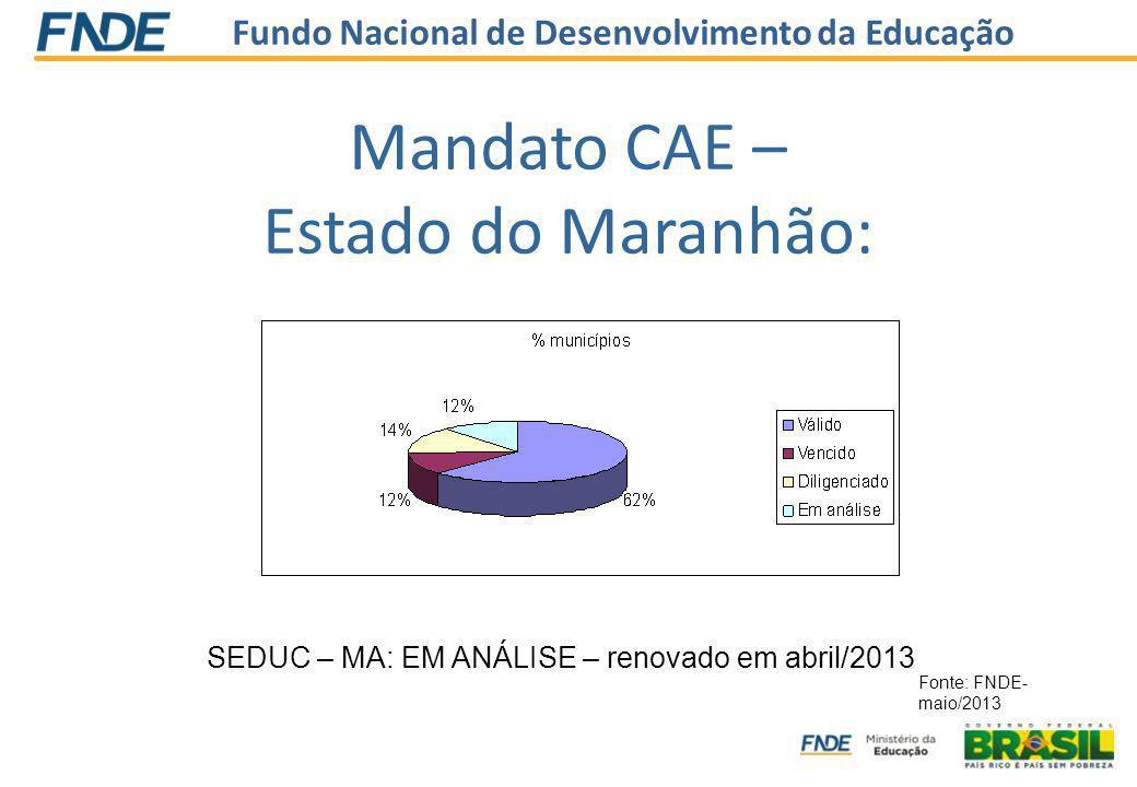Fundo Nacional de Desenvolvimento da Educação Mandato CAE – Estado do Maranhão: SEDUC – MA: EM ANÁLISE – renovado em abril/2013 Fonte: FNDE- maio/2013