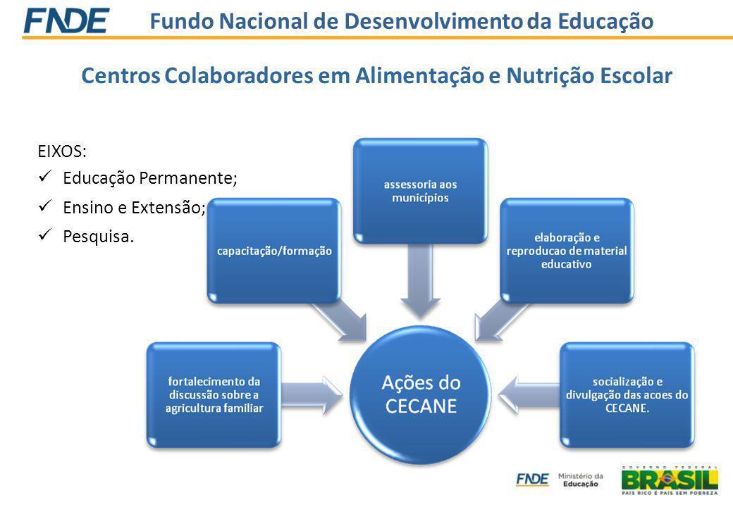 Fundo Nacional de Desenvolvimento da Educação Centros Colaboradores em Alimentação e Nutrição Escolar EIXOS: Educação Permanente; Ensino e Extensão; Pesquisa.