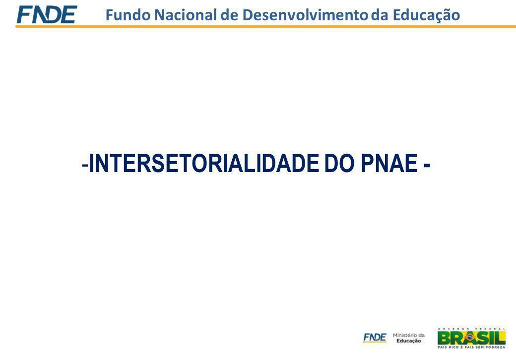 Fundo Nacional de Desenvolvimento da Educação - INTERSETORIALIDADE DO PNAE -