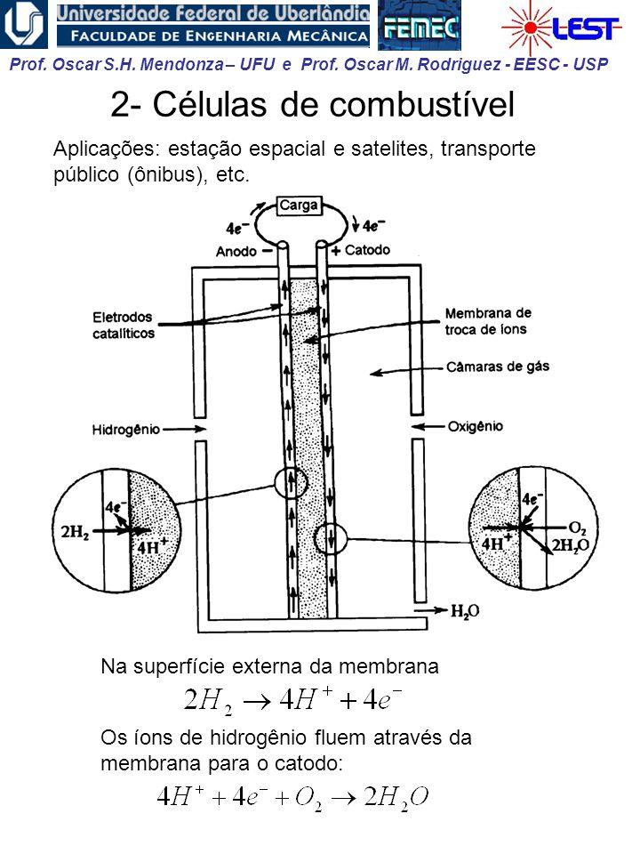 2- Células de combustível Na superfície externa da membrana Os íons de hidrogênio fluem através da membrana para o catodo: Aplicações: estação espacial e satelites, transporte público (ônibus), etc.