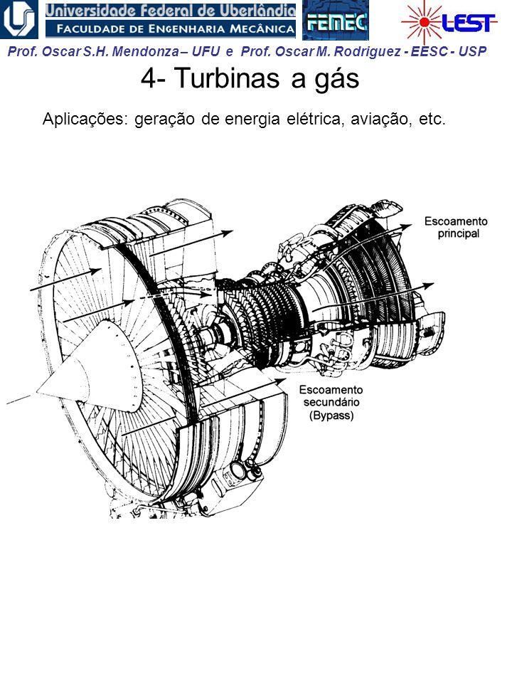 Prof. Oscar S.H. Mendonza – UFU e Prof. Oscar M. Rodriguez - EESC - USP 4- Turbinas a gás Aplicações: geração de energia elétrica, aviação, etc.