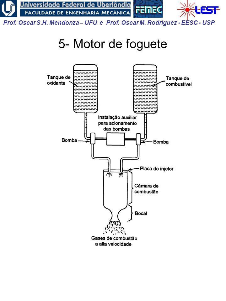 Prof. Oscar S.H. Mendonza – UFU e Prof. Oscar M. Rodriguez - EESC - USP 5- Motor de foguete