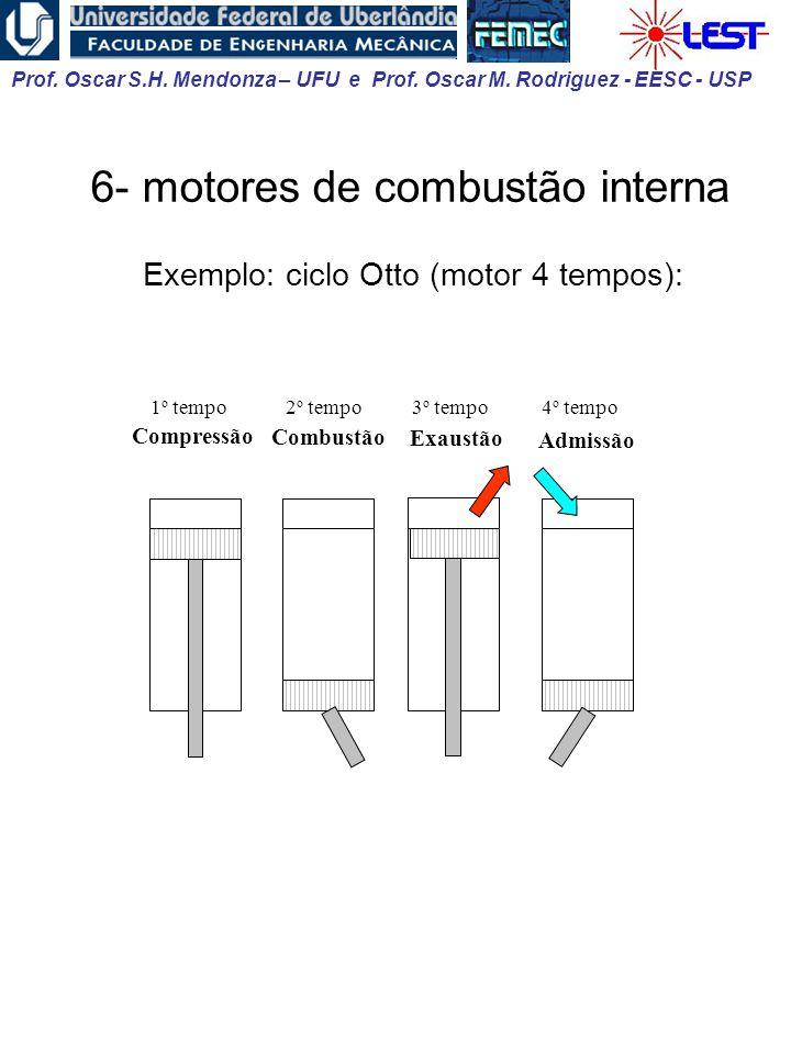 Prof. Oscar S.H. Mendonza – UFU e Prof. Oscar M. Rodriguez - EESC - USP 6- motores de combustão interna Exemplo: ciclo Otto (motor 4 tempos): 1 o temp