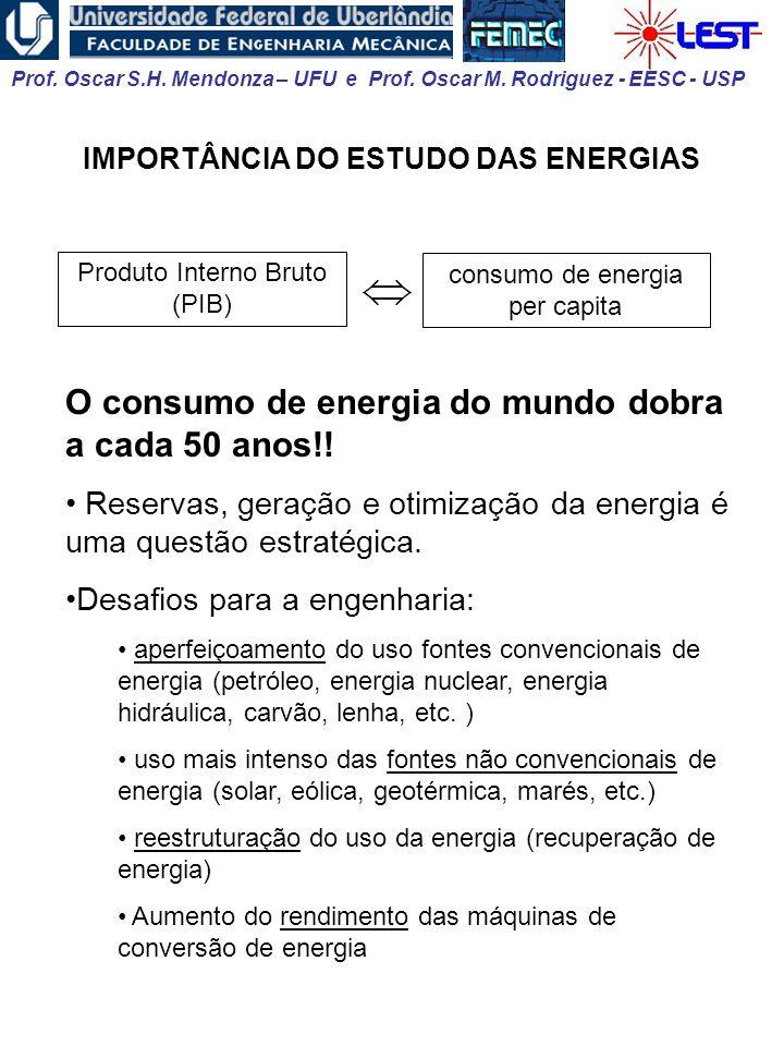 Prof. Oscar S.H. Mendonza – UFU e Prof. Oscar M. Rodriguez - EESC - USP IMPORTÂNCIA DO ESTUDO DAS ENERGIAS Produto Interno Bruto (PIB) consumo de ener