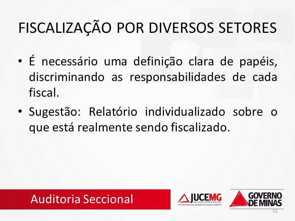 11 FISCALIZAÇÃO POR DIVERSOS SETORES É necessário uma definição clara de papéis, discriminando as responsabilidades de cada fiscal. Sugestão: Relatóri