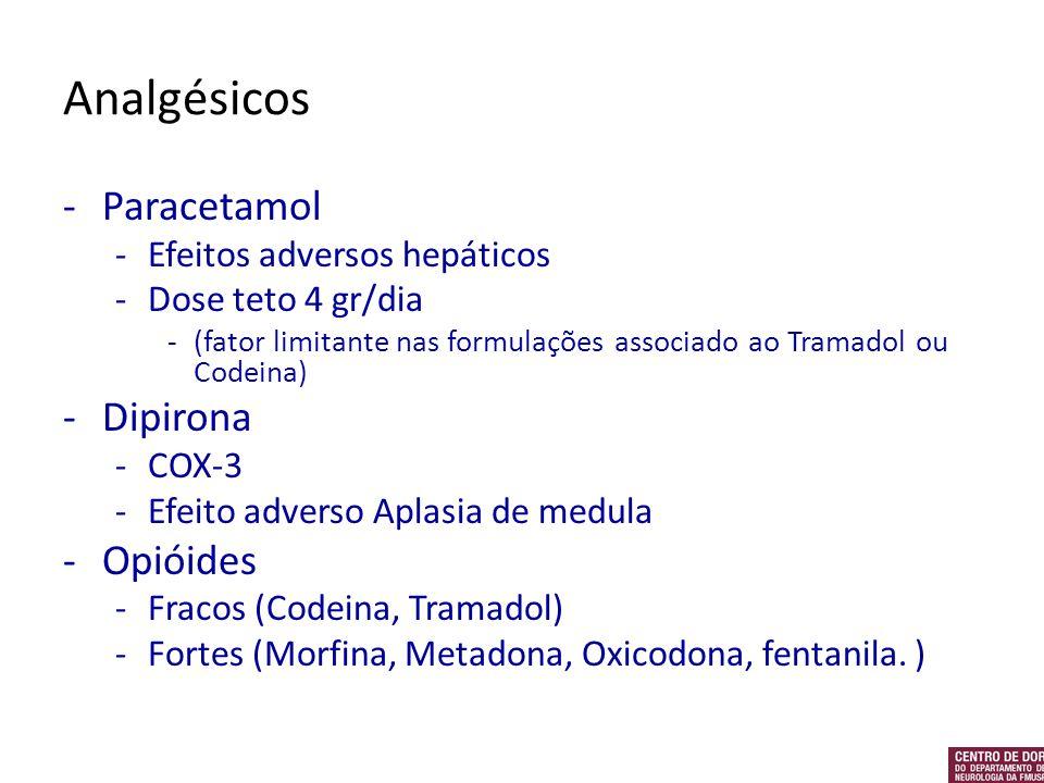 Analgésicos -Paracetamol -Efeitos adversos hepáticos -Dose teto 4 gr/dia -(fator limitante nas formulações associado ao Tramadol ou Codeina) -Dipirona