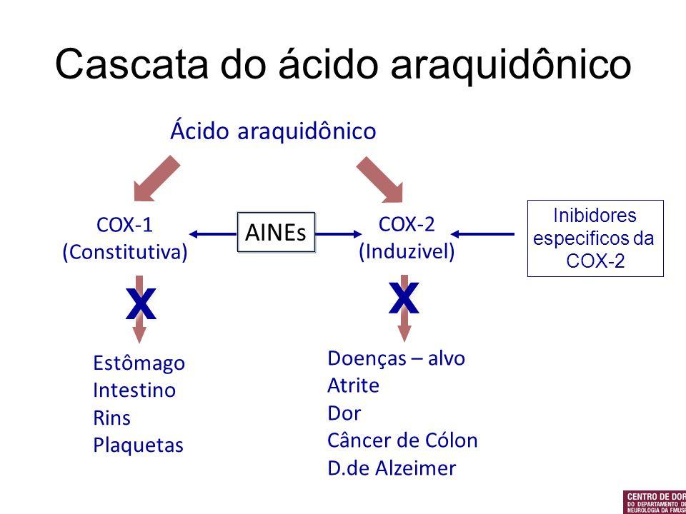 X X Cascata do ácido araquidônico Ácido araquidônico COX-1 (Constitutiva) AINEs Inibidores especificos da COX-2 (Induzivel) Estômago Intestino Rins Pl