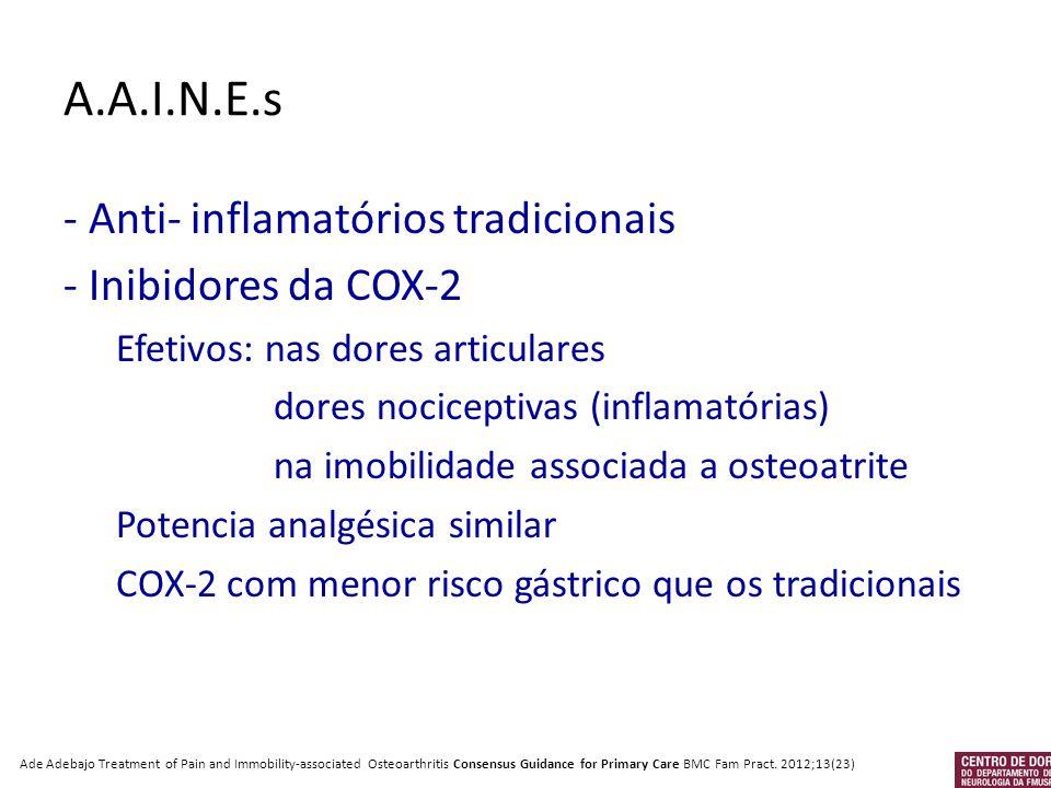 A.A.I.N.E.s - Anti- inflamatórios tradicionais - Inibidores da COX-2 Efetivos: nas dores articulares dores nociceptivas (inflamatórias) na imobilidade