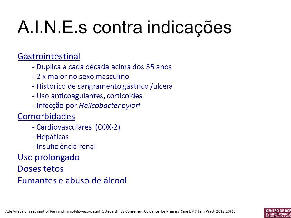 A.I.N.E.s contra indicações Gastrointestinal - Duplica a cada década acima dos 55 anos - 2 x maior no sexo masculino - Histórico de sangramento gástri
