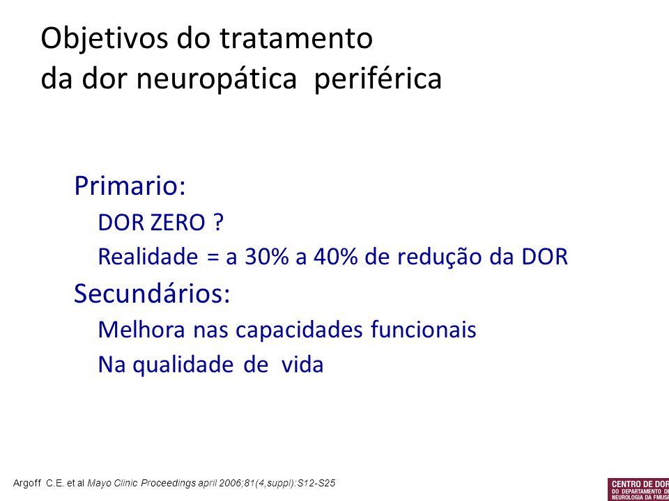 Objetivos do tratamento da dor neuropática periférica Primario: DOR ZERO ? Realidade = a 30% a 40% de redução da DOR Secundários: Melhora nas capacida