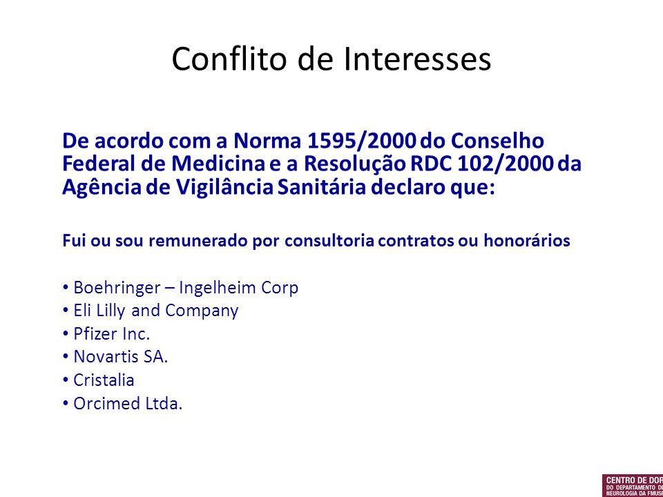 Conflito de Interesses De acordo com a Norma 1595/2000 do Conselho Federal de Medicina e a Resolução RDC 102/2000 da Agência de Vigilância Sanitária d