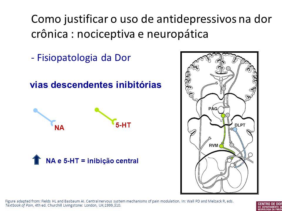 - Fisiopatologia da Dor 5-HT NA vias descendentes inibitórias NA e 5-HT = inibição central Figure adapted from: Fields HL and Basbaum AI. Central nerv