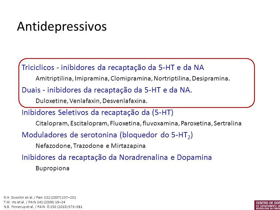 Antidepressivos Triciclicos - inibidores da recaptação da 5-HT e da NA Amitriptilina, Imipramina, Clomipramina, Nortriptilina, Desipramina. Duais - in
